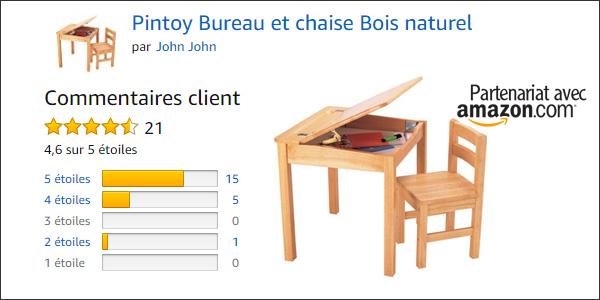 Avis client Amazon