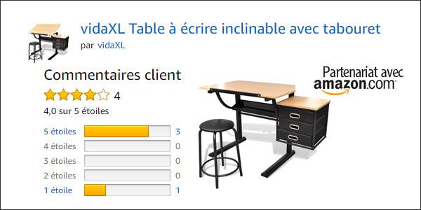 table bureau dessin inclinable avec tabouret vidaxl fiche test produit et avis bureau enfant. Black Bedroom Furniture Sets. Home Design Ideas