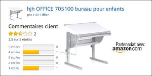 Avis clients Amazon