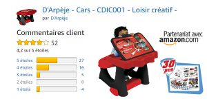 Bureau enfant Cars, les avis et notations clients Amazon
