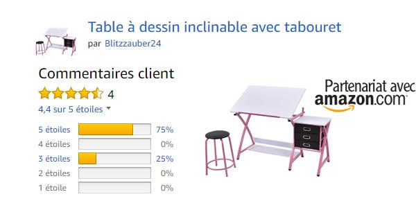bureau pliant table dessin inclinable avec tabouret fiche test produit et avis bureau enfant. Black Bedroom Furniture Sets. Home Design Ideas